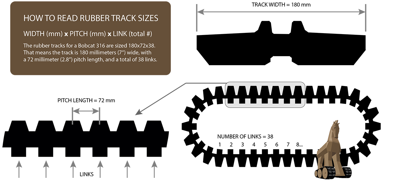 How To Read Rubber Track Sizes Trojan Tracks